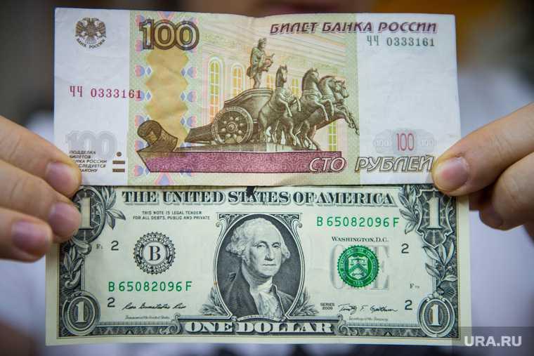 Конгресс США санкции курс доллара экономика