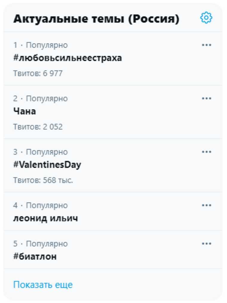 Хэштег сторонников Навального возглавил тренды Twitter. Фото