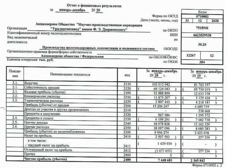 «Уралвагонзавод» после ухода Холманских стал богаче в три раза. Документ
